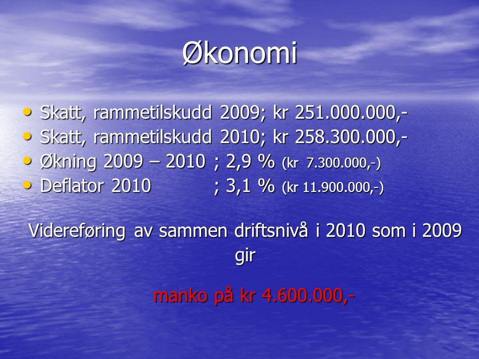 Økonomi Skatt, rammetilskudd 2009; kr 251.000.000,- Skatt, rammetilskudd 2009; kr 251.000.000,- Skatt, rammetilskudd 2010; kr 258.300.000,- Skatt, ram
