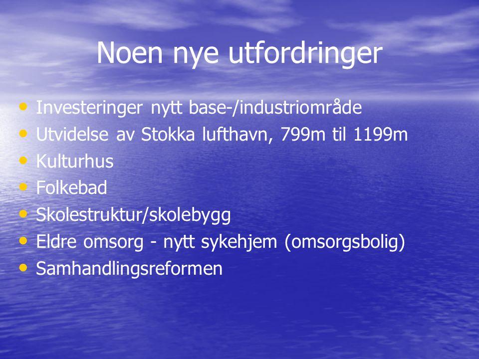 Noen nye utfordringer Investeringer nytt base-/industriområde Utvidelse av Stokka lufthavn, 799m til 1199m Kulturhus Folkebad Skolestruktur/skolebygg