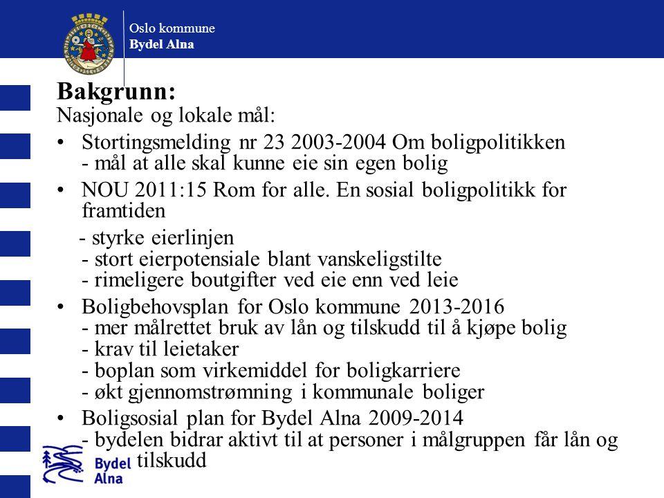 Oslo kommune Bydel Alna Fakta om startlån 871 startlån i Oslo i 2013 (1025 i 2012 og 1059 i 2011) 211 lånetakere kjøpte bolig i Bydel Alna i 2013 finansiert med startlån (197 i 2012) 76 startlån i 2013 i Bydel Alna.