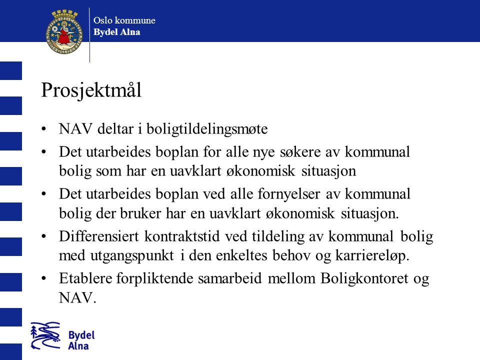 Oslo kommune Bydel Alna InntektAntall brukere med potensiale for kjøp av bolig i dag/på sikt InntektskildeProsent av 291 kartlagte NAV- brukere Varig 4Alderspensjon, uførepensjon og arbeidsinntekt 1,38 % Kombinert: varig og midlertidig inntekt 41,38 % Midlertidig inntekt 3Arbeidsavklaringspenger1,03 % Midlertidig inntekt 13Kvalifiseringsstønad, overgangsstønad, dagpenger, og kontantstøtte 4,46 % Sum248,25 %