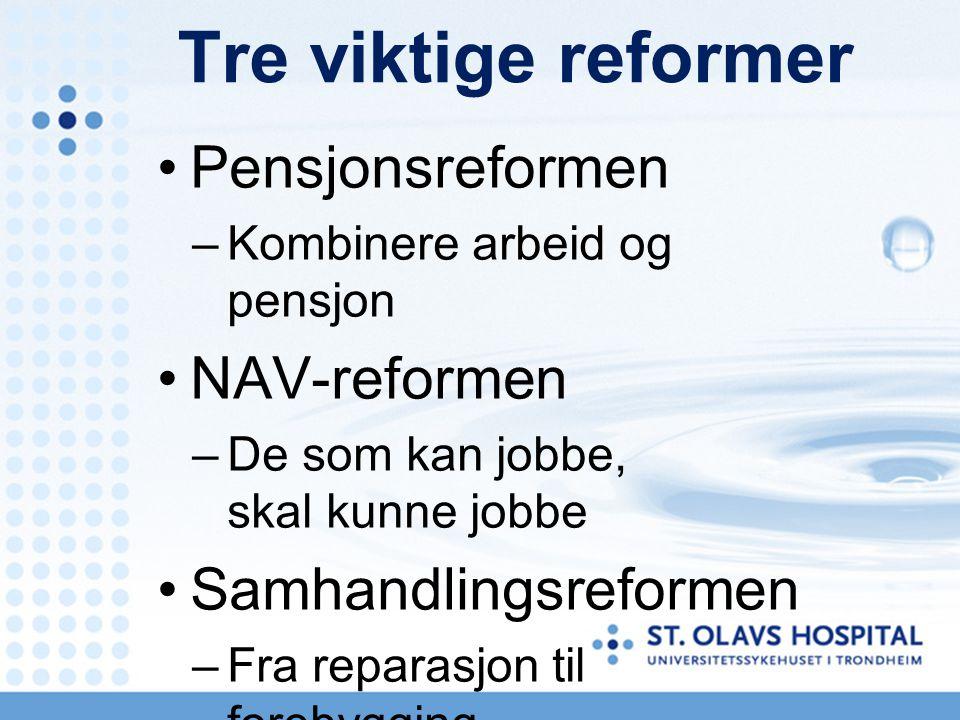 Tre viktige reformer Pensjonsreformen –Kombinere arbeid og pensjon NAV-reformen –De som kan jobbe, skal kunne jobbe Samhandlingsreformen –Fra reparasjon til forebygging