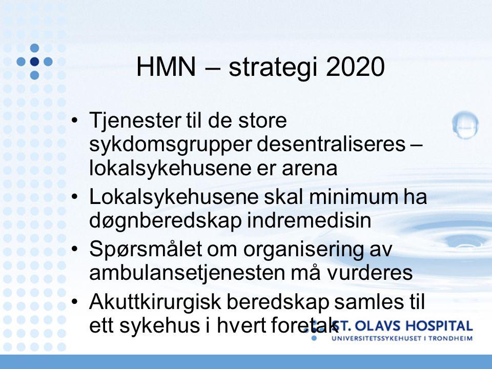 HMN – strategi 2020 Tjenester til de store sykdomsgrupper desentraliseres – lokalsykehusene er arena Lokalsykehusene skal minimum ha døgnberedskap indremedisin Spørsmålet om organisering av ambulansetjenesten må vurderes Akuttkirurgisk beredskap samles til ett sykehus i hvert foretak