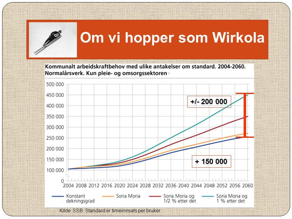 +/- 200 000 Kilde: SSB. Standard er timeinnsats per bruker. + 150 000 Om vi hopper som Wirkola