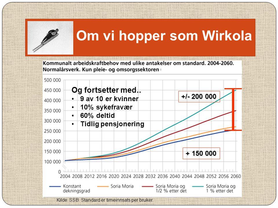 +/- 200 000 Kilde: SSB. Standard er timeinnsats per bruker. + 150 000 Om vi hopper som Wirkola Og fortsetter med.. 9 av 10 er kvinner 10% sykefravær 6