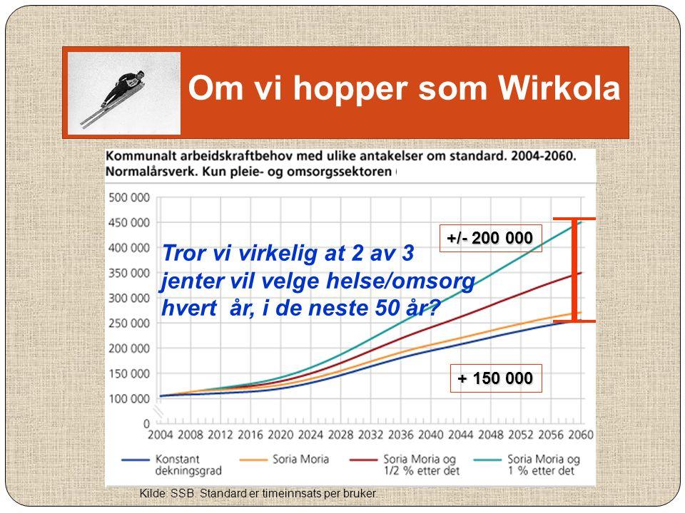+/- 200 000 Kilde: SSB. Standard er timeinnsats per bruker. + 150 000 Om vi hopper som Wirkola Tror vi virkelig at 2 av 3 jenter vil velge helse/omsor