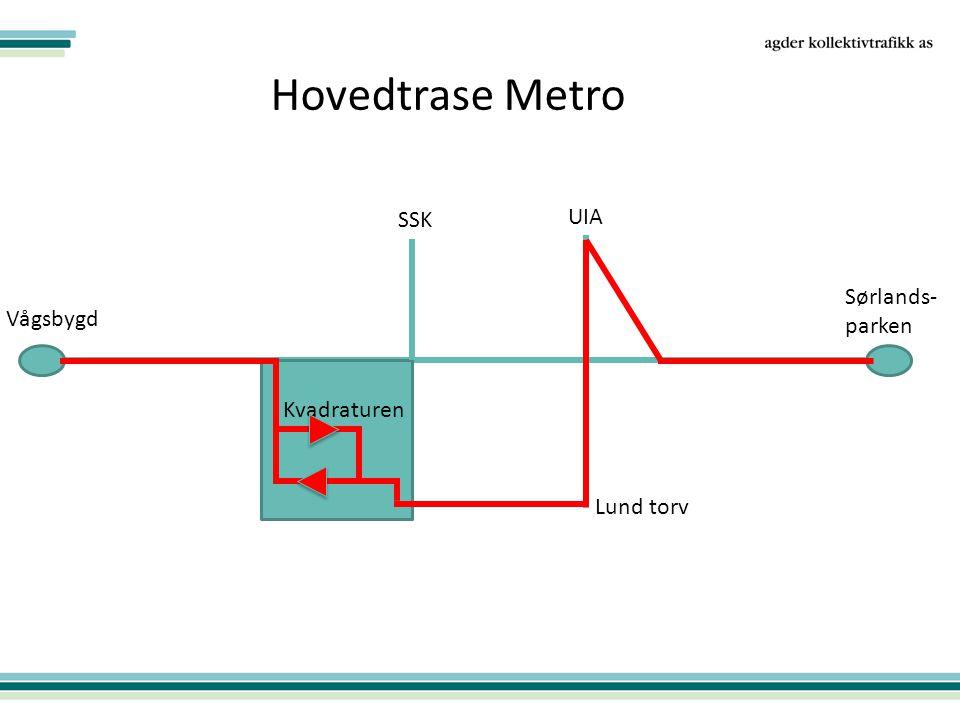 UIA SSK Kvadraturen Vågsbygd Sørlands- parken Lund torv Hovedtrase Metro