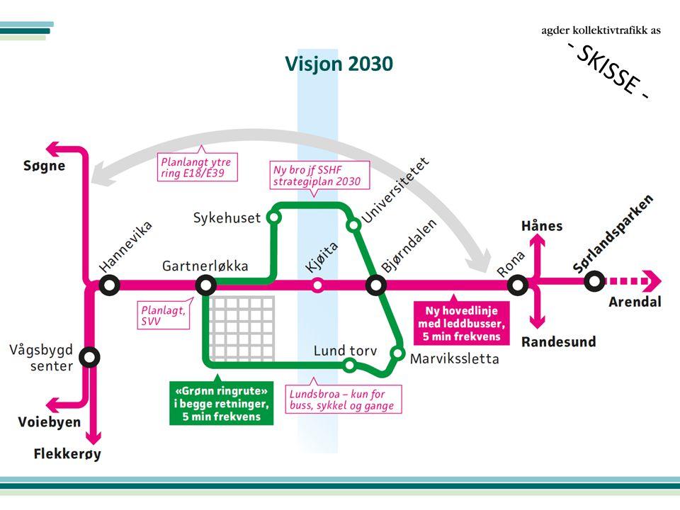 Finansiering av driften er avgjørende Viktig med langsiktige rammebetingelser (finansiering) Uten belønningsmidler vil rutetilbudet i Kristiansandsområdet bli betydelig svekket.