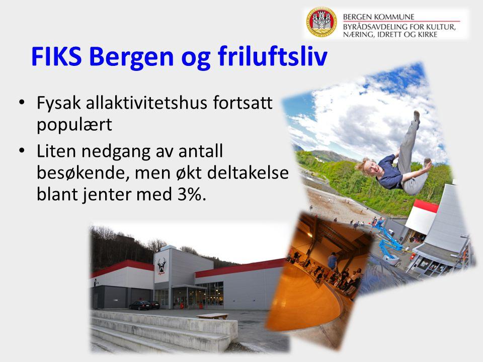 FIKS Bergen og friluftsliv Fysak allaktivitetshus fortsatt populært Liten nedgang av antall besøkende, men økt deltakelse blant jenter med 3%.