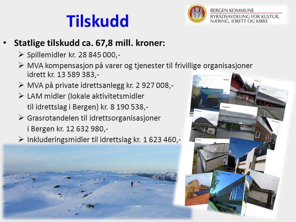 Tilskudd Statlige tilskudd ca. 67,8 mill. kroner:  Spillemidler kr.