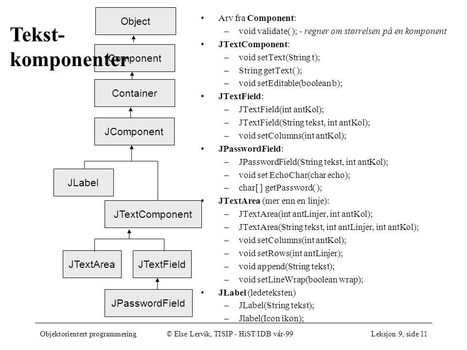 Objektorientert programmering© Else Lervik, TISIP - HiST/IDB vår-99Leksjon 9, side 11 Arv fra Component: –void validate( ); - regner om størrelsen på en komponent JTextComponent: –void setText(String t); –String getText( ); –void setEditable(boolean b); JTextField: –JTextField(int antKol); –JTextField(String tekst, int antKol); –void setColumns(int antKol); JPasswordField: –JPasswordField(String tekst, int antKol); –void set EchoChar(char echo); –char[ ] getPassword( ); JTextArea (mer enn en linje): –JTextArea(int antLinjer, int antKol); –JTextArea(String tekst, int antLinjer, int antKol); –void setColumns(int antKol); –void setRows(int antLinjer); –void append(String tekst); –void setLineWrap(boolean wrap); JLabel (ledeteksten) –JLabel(String tekst); –Jlabel(Icon ikon); Object Component JTextComponent JTextAreaJTextField JLabel Container JComponent JPasswordField Tekst- komponenter