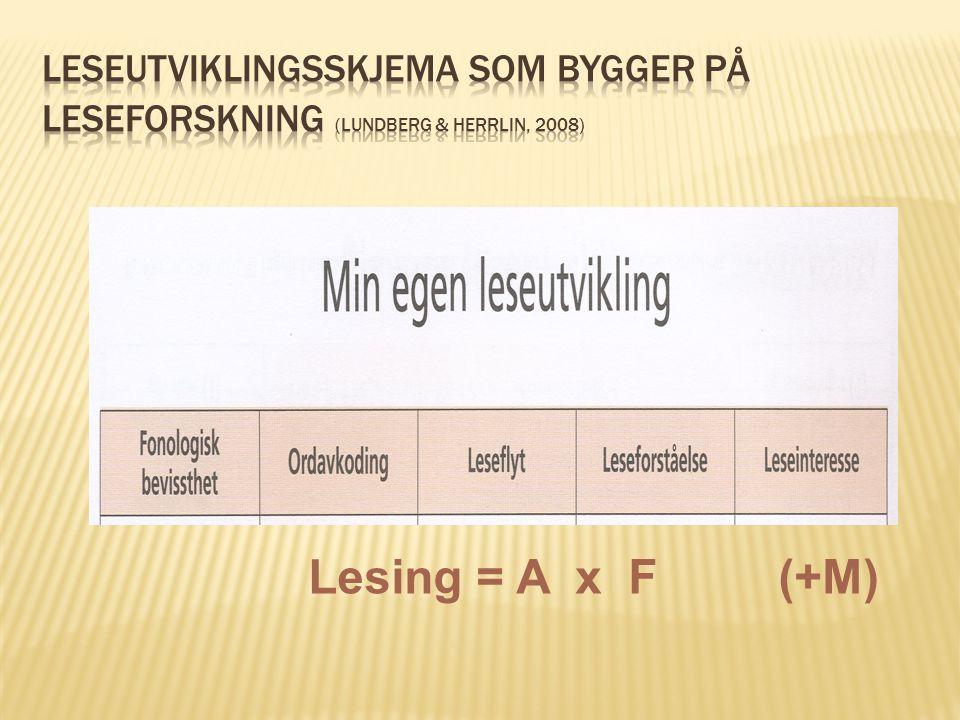 Lesing = A x F (+M)