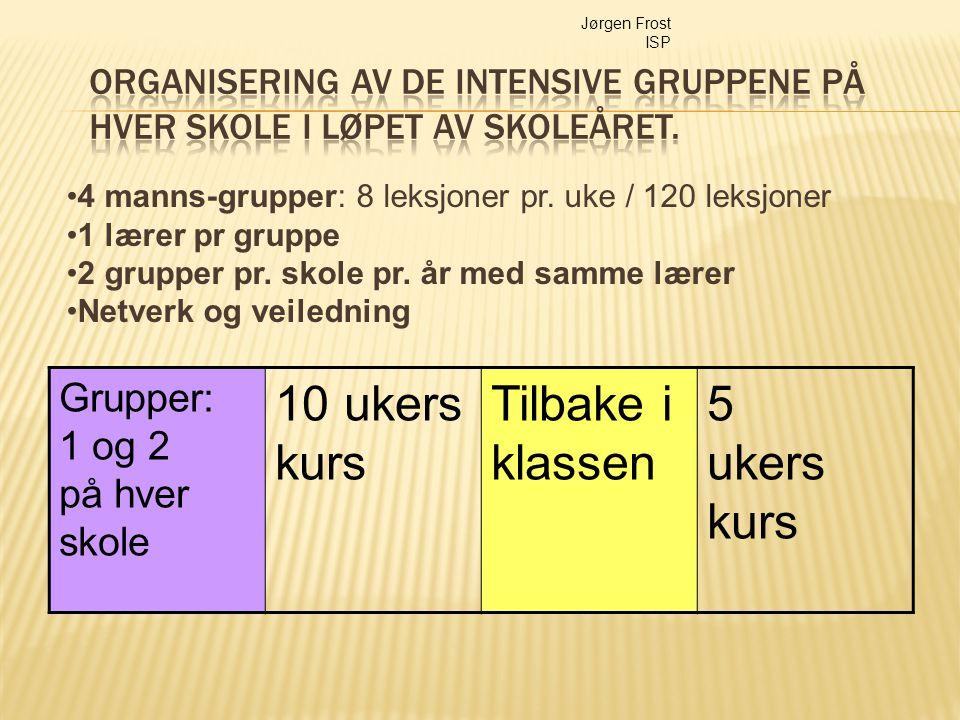 Grupper: 1 og 2 på hver skole 10 ukers kurs Tilbake i klassen 5 ukers kurs Jørgen Frost ISP 4 manns-grupper: 8 leksjoner pr. uke / 120 leksjoner 1 lær