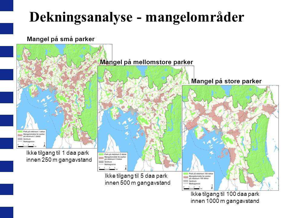 Dekningsanalyse - mangelområder Mangel på små parker Ikke tilgang til 1 daa park innen 250 m gangavstand Ikke tilgang til 5 daa park innen 500 m ganga