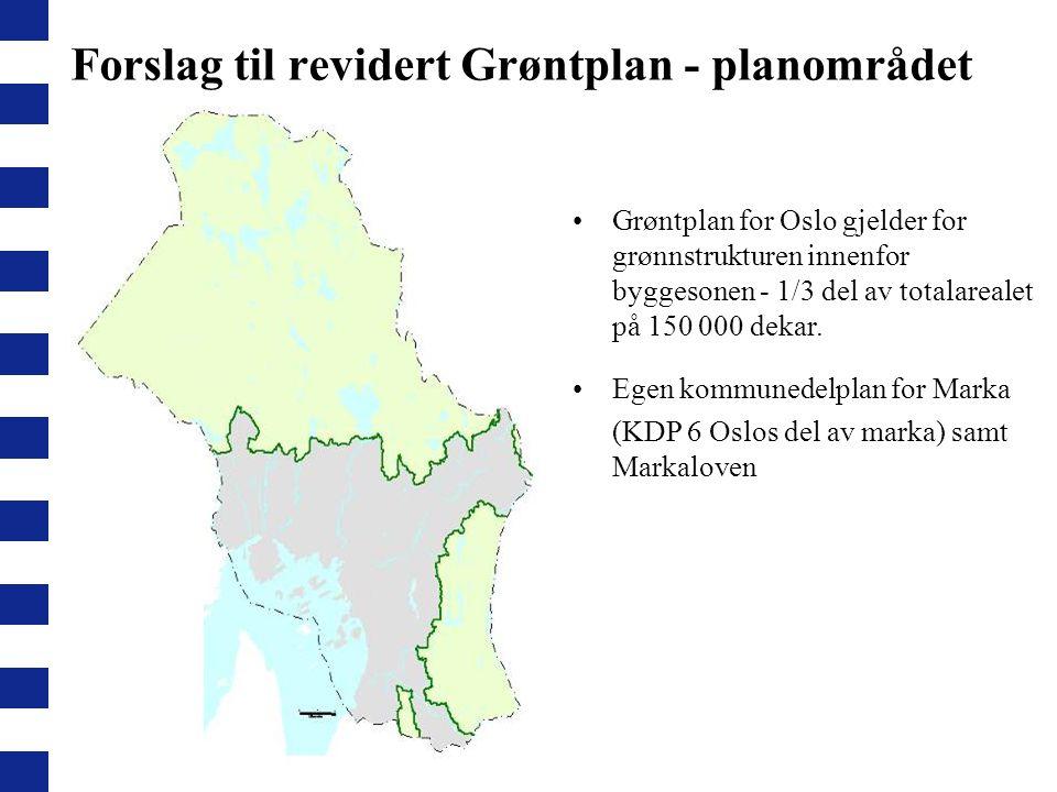 Forslag til revidert Grøntplan - planområdet Grøntplan for Oslo gjelder for grønnstrukturen innenfor byggesonen - 1/3 del av totalarealet på 150 000 d