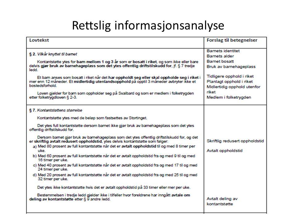 Rettslig informasjonsanalyse