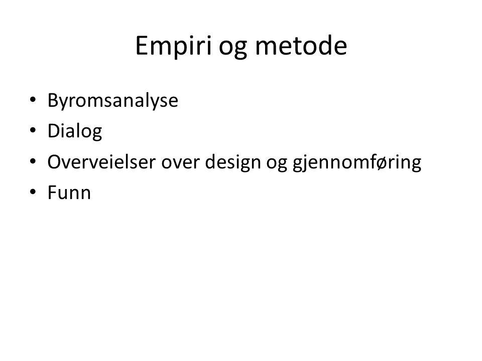 Empiri og metode Byromsanalyse Dialog Overveielser over design og gjennomføring Funn