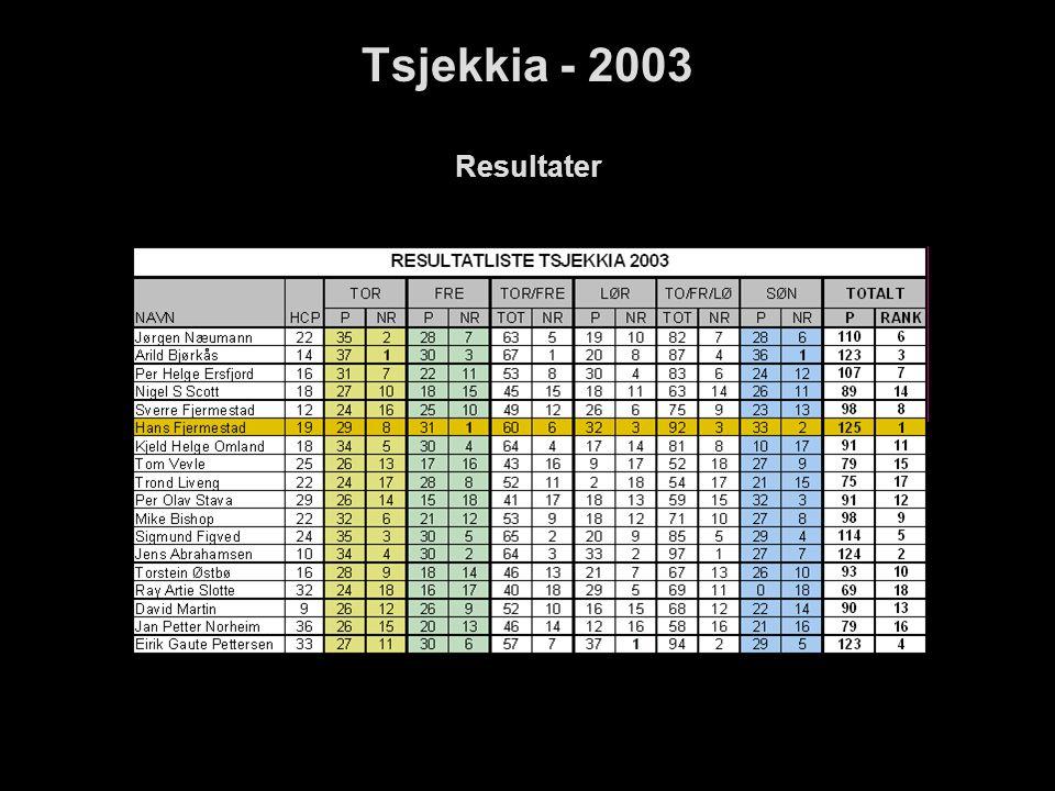 Tsjekkia - 2003 Resultater