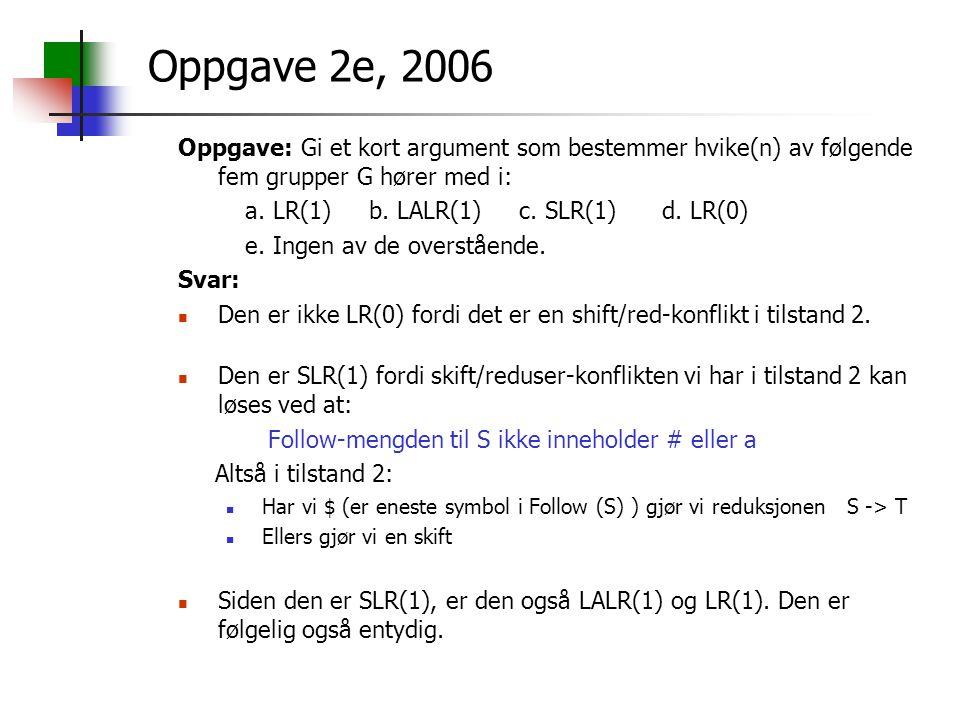 Oppgave: Gi et kort argument som bestemmer hvike(n) av følgende fem grupper G hører med i: a. LR(1) b. LALR(1) c. SLR(1) d. LR(0) e. Ingen av de overs