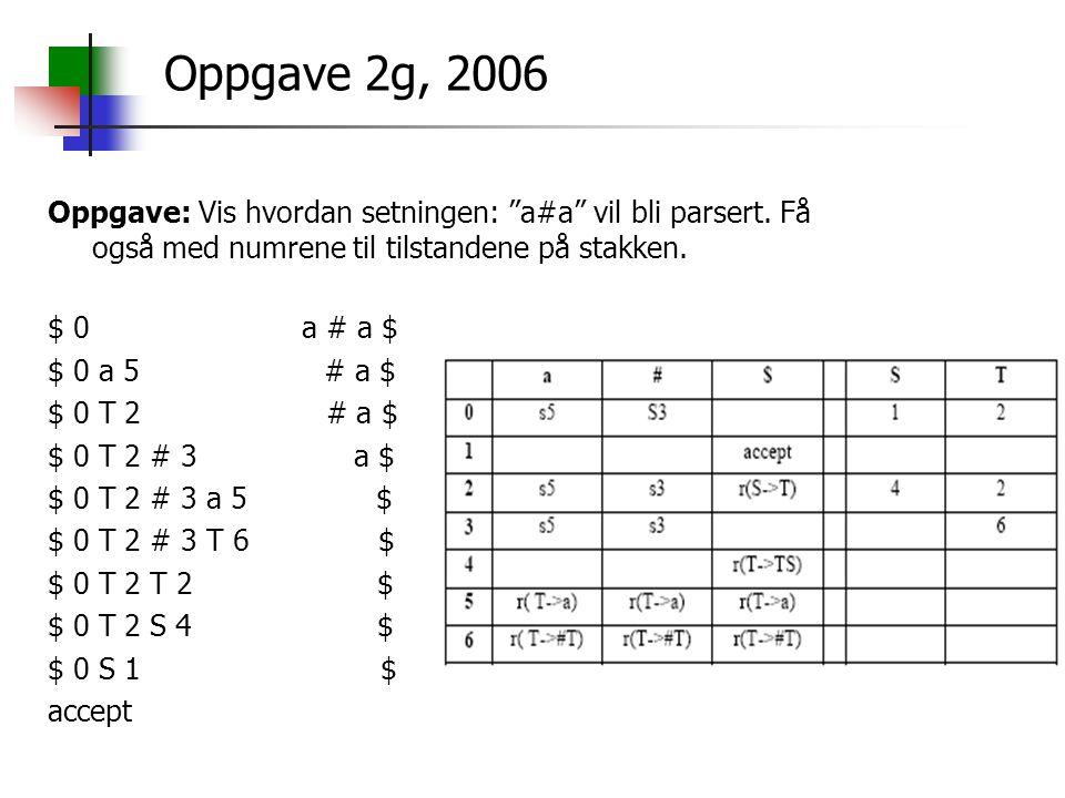 """Oppgave: Vis hvordan setningen: """"a#a"""" vil bli parsert. Få også med numrene til tilstandene på stakken. $ 0 a # a $ $ 0 a 5 # a $ $ 0 T 2 # a $ $ 0 T 2"""