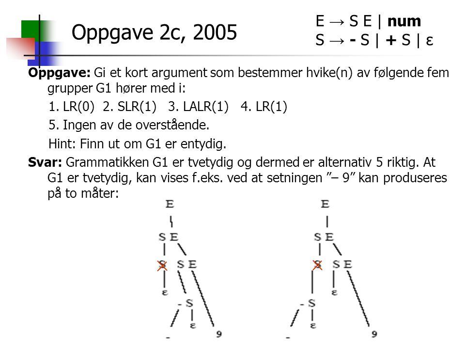 Oppgave: Gi et kort argument som bestemmer hvike(n) av følgende fem grupper G1 hører med i: 1. LR(0) 2. SLR(1) 3. LALR(1) 4. LR(1) 5. Ingen av de over