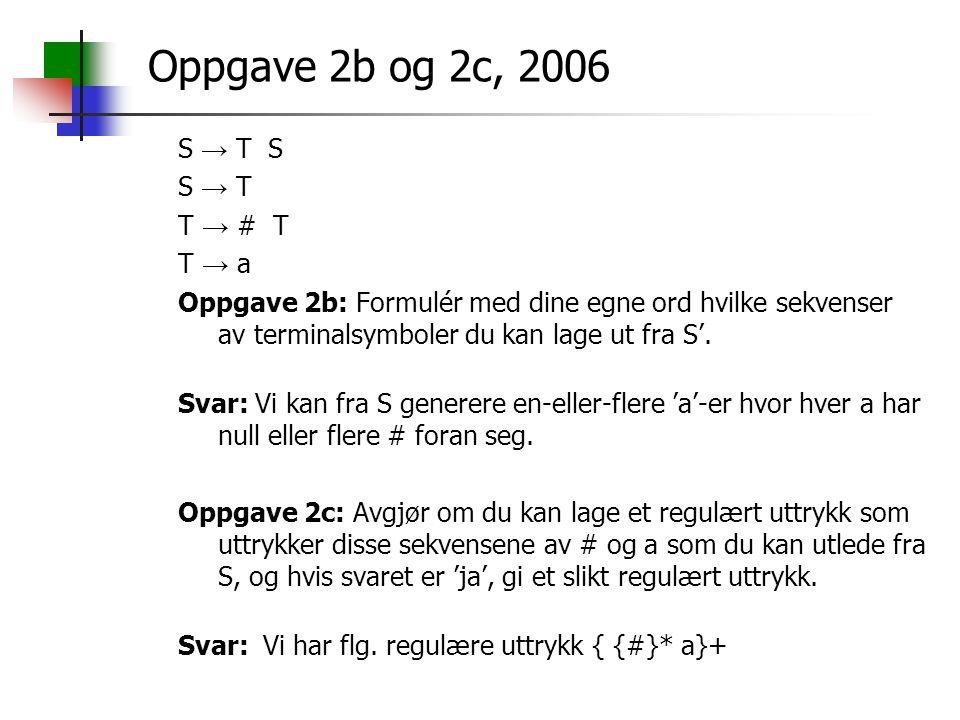 S → T S S → T T → # T T → a Oppgave 2b: Formulér med dine egne ord hvilke sekvenser av terminalsymboler du kan lage ut fra S'. Svar: Vi kan fra S gene