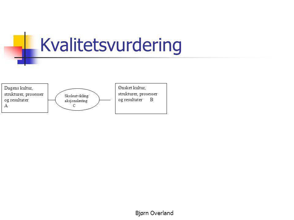 Bjørn Overland Kvalitetsvurdering Dagens kultur, strukturer, prosesser og resultater A Ønsket kultur, strukturer, prosesser og resultater B Skoleutvikling/ aksjonslæring C