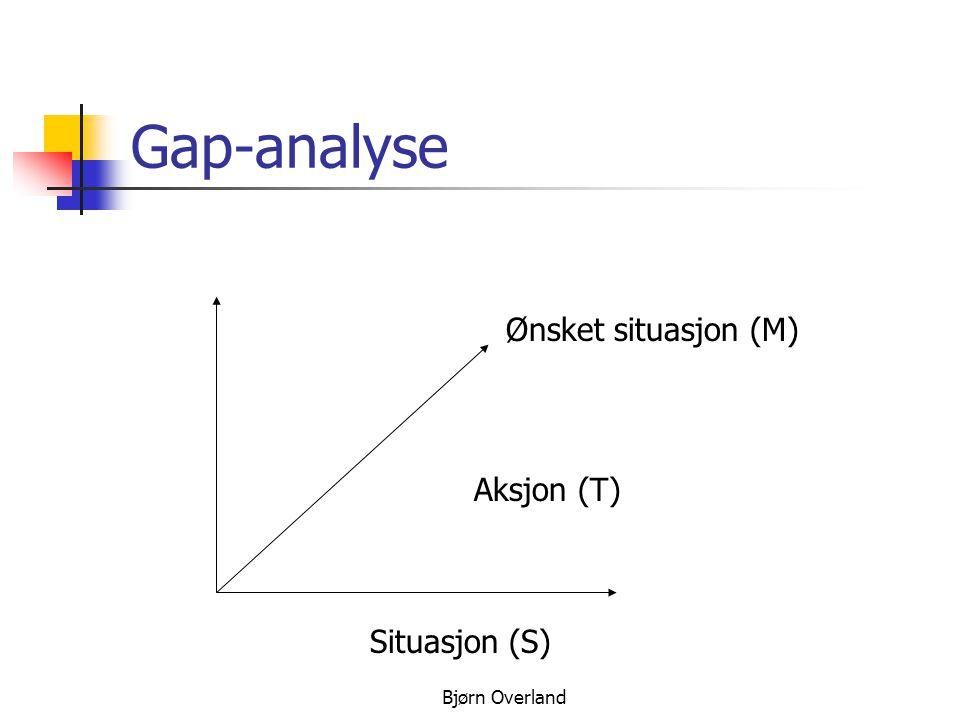 Bjørn Overland Gap-analyse Ønsket situasjon (M) Situasjon (S) Aksjon (T)