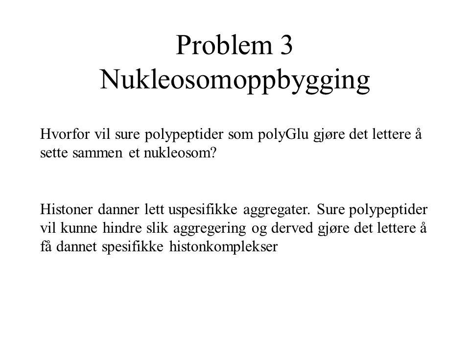 Problem 3 Nukleosomoppbygging Hvorfor vil sure polypeptider som polyGlu gjøre det lettere å sette sammen et nukleosom? Histoner danner lett uspesifikk