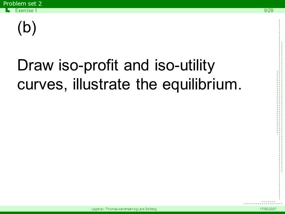 (b) Draw iso-profit and iso-utility curves, illustrate the equilibrium. Problem set 2 Exercise 19/29 Laget av: Thomas Aanensen og Lars Solberg17/09-20