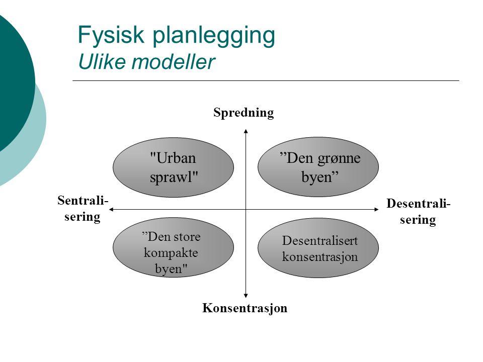 Fysisk planlegging Ulike modeller Spredning Konsentrasjon Desentrali- sering Sentrali- sering Urban sprawl Den grønne byen Den store kompakte byen Desentralisert konsentrasjon
