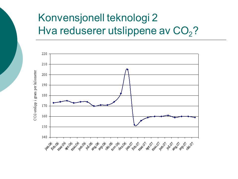 Konvensjonell teknologi 2 Hva reduserer utslippene av CO 2 ?
