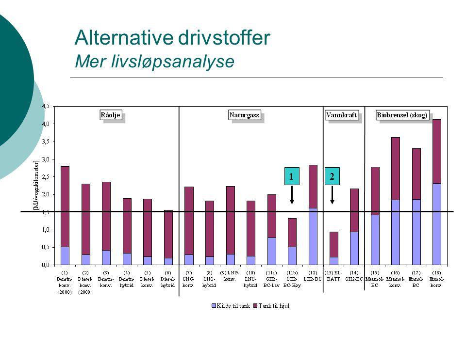 Alternative drivstoffer Mer livsløpsanalyse 12