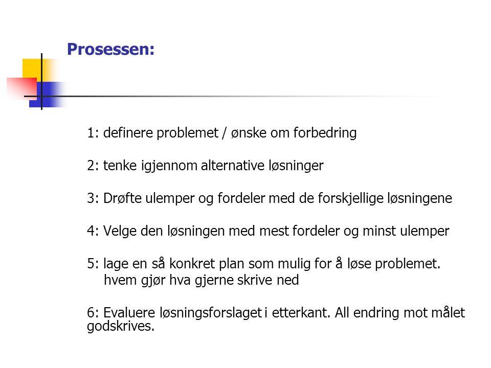 Prosessen: 1: definere problemet / ønske om forbedring 2: tenke igjennom alternative løsninger 3: Drøfte ulemper og fordeler med de forskjellige løsni