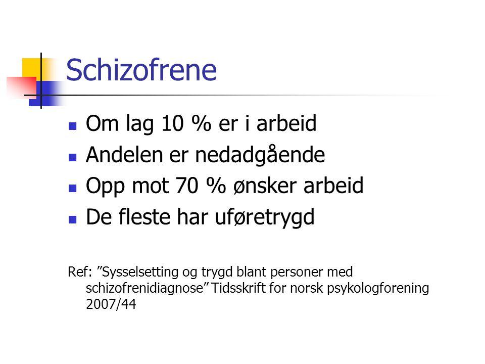 """Schizofrene Om lag 10 % er i arbeid Andelen er nedadgående Opp mot 70 % ønsker arbeid De fleste har uføretrygd Ref: """"Sysselsetting og trygd blant pers"""
