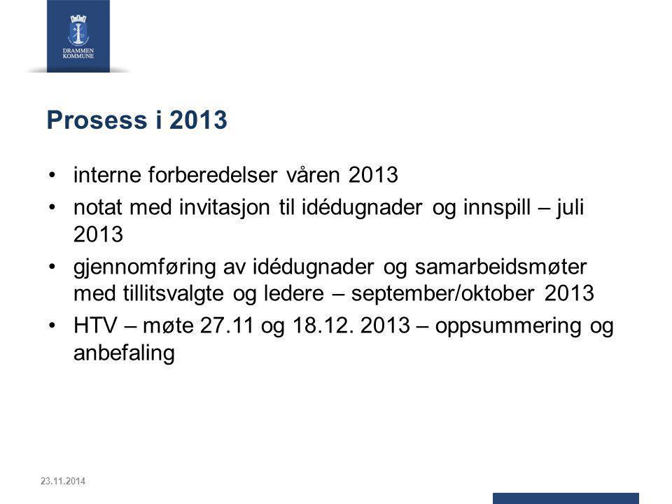 Prosess i 2013 interne forberedelser våren 2013 notat med invitasjon til idédugnader og innspill – juli 2013 gjennomføring av idédugnader og samarbeid