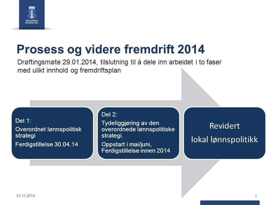 Prosess og videre fremdrift 2014 23.11.20143 Drøftingsmøte 29.01.2014, tilslutning til å dele inn arbeidet i to faser med ulikt innhold og fremdriftsp