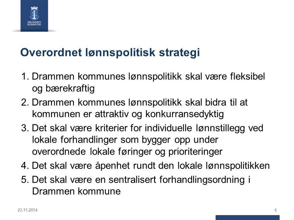 Overordnet lønnspolitisk strategi 1. Drammen kommunes lønnspolitikk skal være fleksibel og bærekraftig 2. Drammen kommunes lønnspolitikk skal bidra ti