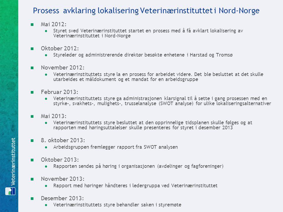 Veterinærinstituttet i Nord-Norge skal i framtiden spille en sentral og viktig faglig rolle i den nordlige landsdel og Nordområdene Sentral aktør i å løse framtidige oppgaver innen havbruk, arktisk biologi i sjø og på land, innen reindrift og tradisjonelt landbruk i Nord-områdene Skal være aktiv i arbeidet med å løse problemer relatert til miljø- og klimaendringer i Arktis Skal danne nettverk med andre kunnskapsbedrifter og næringsaktører i regionen for på best mulig måte dra nytte av disse bedriftenes kompetanse og infrastruktur Skal være delaktig både i beredskap og forskning