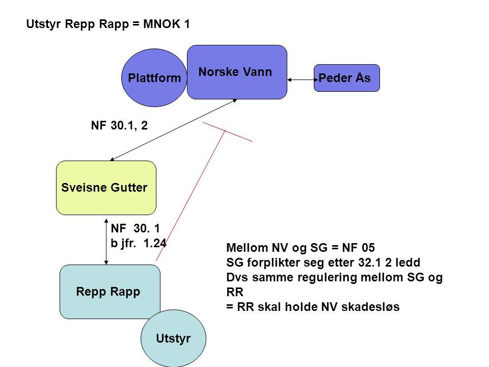 Norske Vann Sveisne Gutter Repp Rapp Peder Ås Plattform Utstyr Repp Rapp = MNOK 1 NF 30.