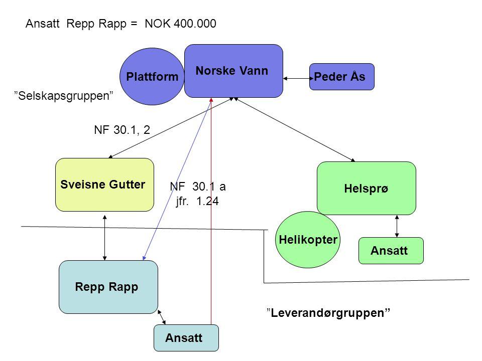 Norske Vann Helsprø Sveisne Gutter Repp Rapp Ansatt Peder Ås Plattform Helikopter Ansatt Repp Rapp = NOK 400.000 NF 30.1 a jfr.