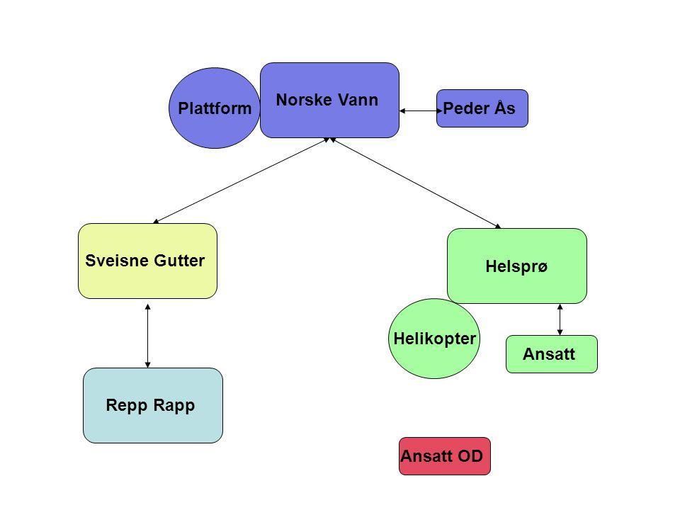 Norske Vann Helsprø Sveisne Gutter Repp Rapp Ansatt Peder Ås Plattform Helikopter Ansatt OD