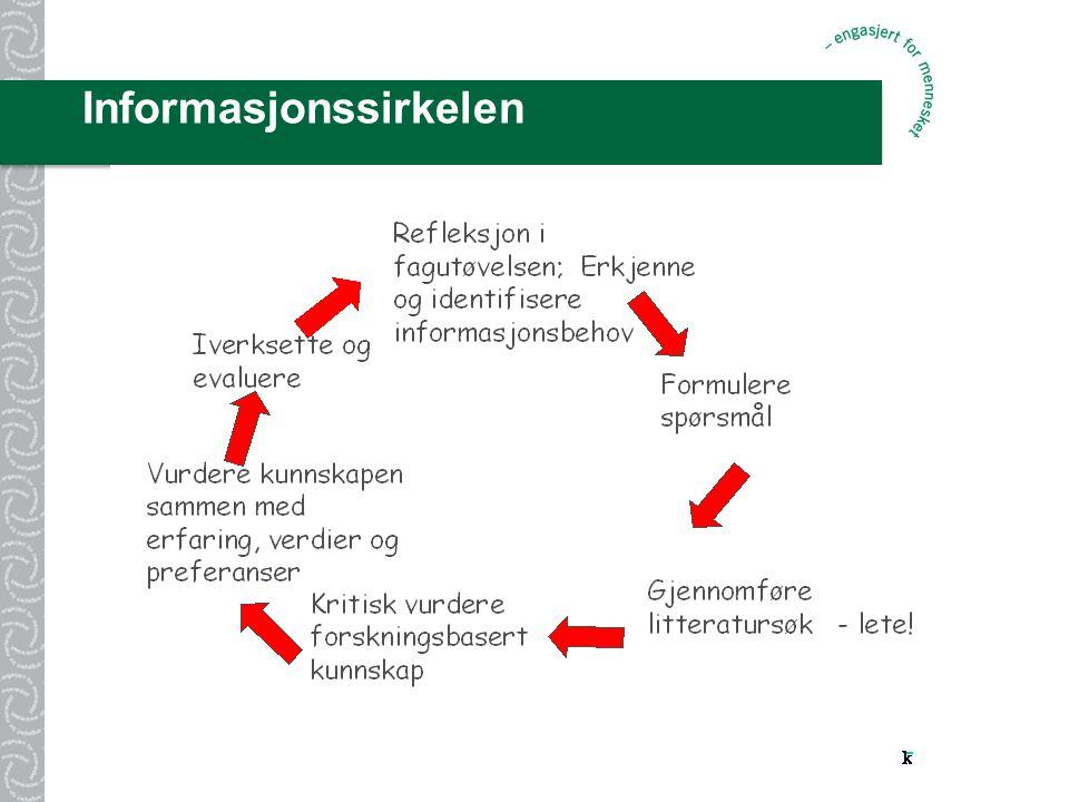 Informasjonssirkelen
