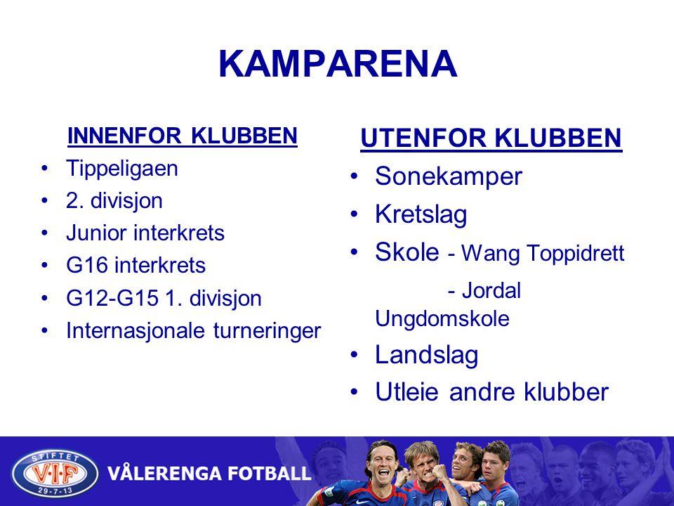 KAMPARENA INNENFOR KLUBBEN Tippeligaen 2.divisjon Junior interkrets G16 interkrets G12-G15 1.