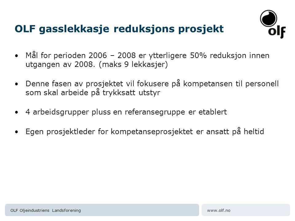 www.olf.noOLF Oljeindustriens Landsforening OLF gasslekkasje reduksjons prosjekt Mål for perioden 2006 – 2008 er ytterligere 50% reduksjon innen utgangen av 2008.
