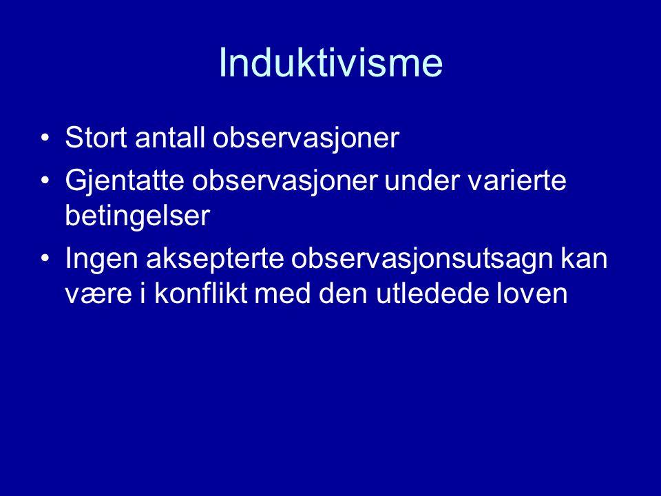 Induktivisme Stort antall observasjoner Gjentatte observasjoner under varierte betingelser Ingen aksepterte observasjonsutsagn kan være i konflikt med den utledede loven