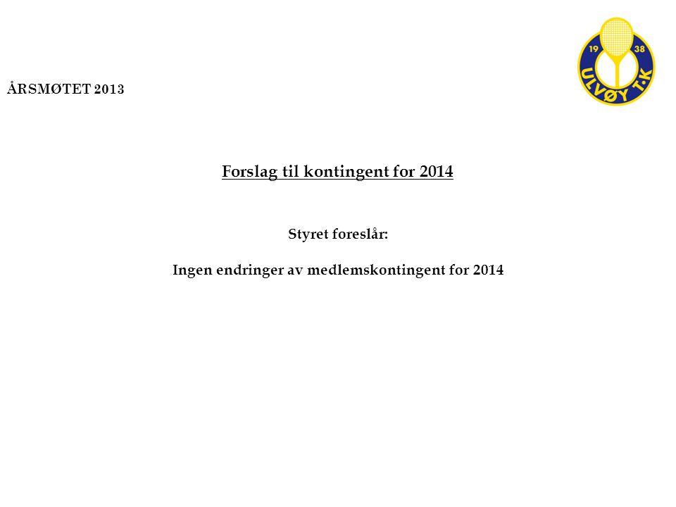 Forslag til kontingent for 2014 Styret foreslår: Ingen endringer av medlemskontingent for 2014 ÅRSMØTET 2013