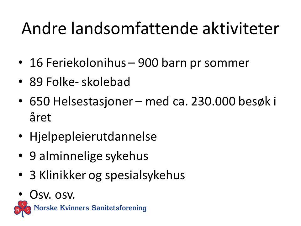 Andre landsomfattende aktiviteter 16 Feriekolonihus – 900 barn pr sommer 89 Folke- skolebad 650 Helsestasjoner – med ca.