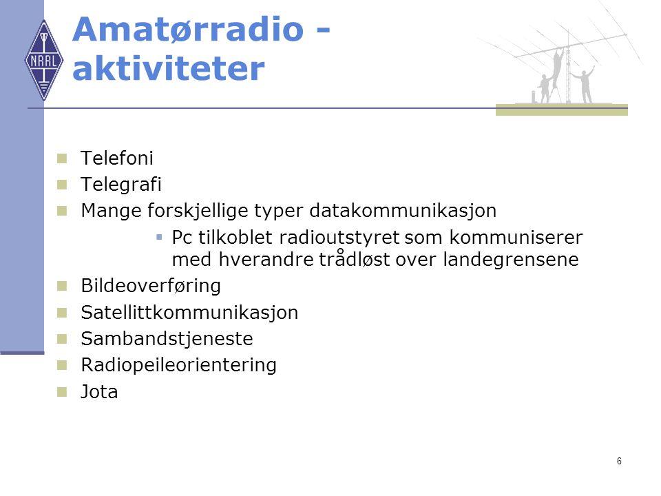 6 Telefoni Telegrafi Mange forskjellige typer datakommunikasjon  Pc tilkoblet radioutstyret som kommuniserer med hverandre trådløst over landegrensen