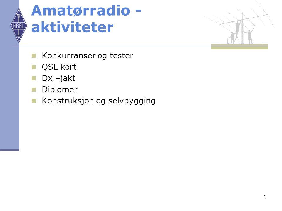 8 Telefoni Vanlig tale med andre radioamatører i Norge eller andre steder i verden.