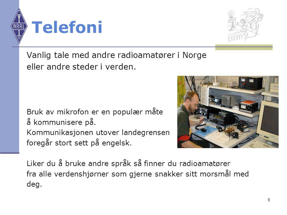 8 Telefoni Vanlig tale med andre radioamatører i Norge eller andre steder i verden. Bruk av mikrofon er en populær måte å kommunisere på. Kommunikasjo